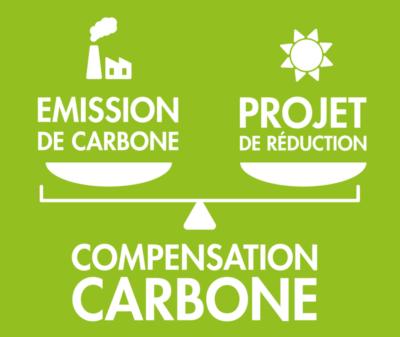 schema_compensation_2_plan_de_travail_1_vert_et_blanc_1